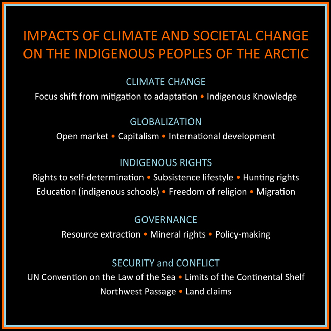 an introduction to the collaboration of environmentalists and indigenous people Ea environmental assessment  i introduction  the implementation of the world bank's indigenous peoples policy and the conclusions and.